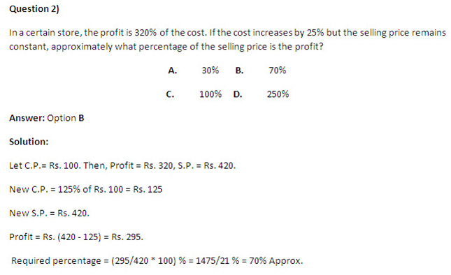 CAT 2015 Preparation: Quantitative Ability - Profit and Loss Qs & As