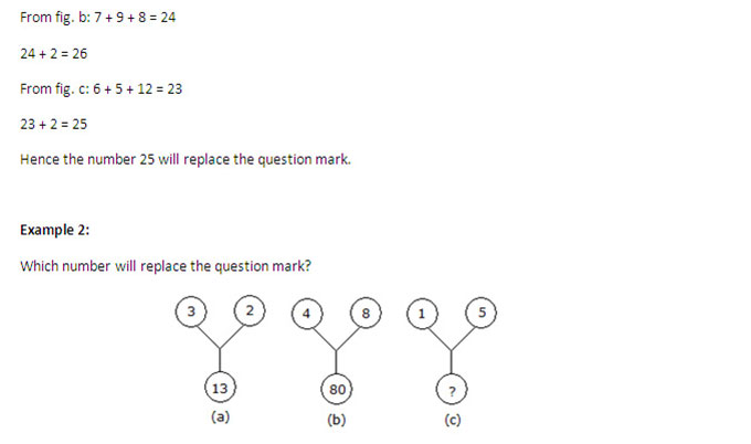 CAT 2013: Logical Reasoning - Character Puzzles