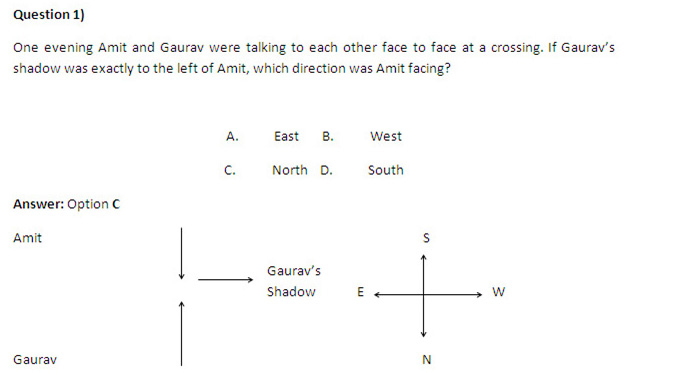 SNAP 2013: Logical Reasoning -Direction Sense Questions