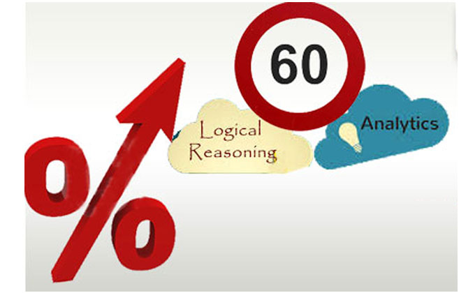 60 marks on Analytical and Logical Reasoning can be percentile changer