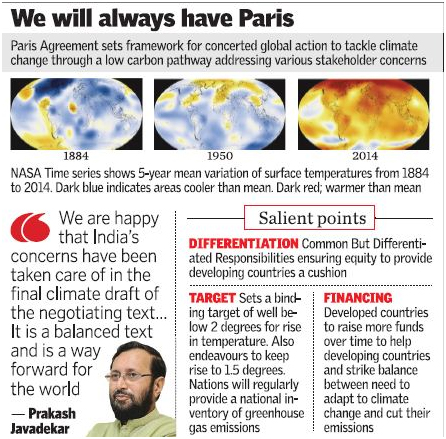 GK Topic - Impact of India's signing Paris climate pact