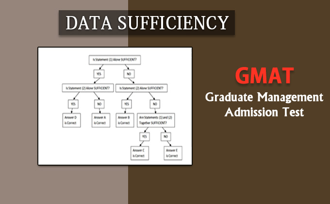 Data Sufficiency Sample Problems on GMAT