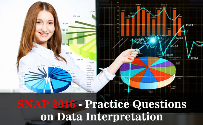 Data Interpretation - Pie Charts