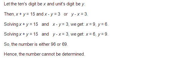 CAT 2015 : Quantitative Ability - Number System