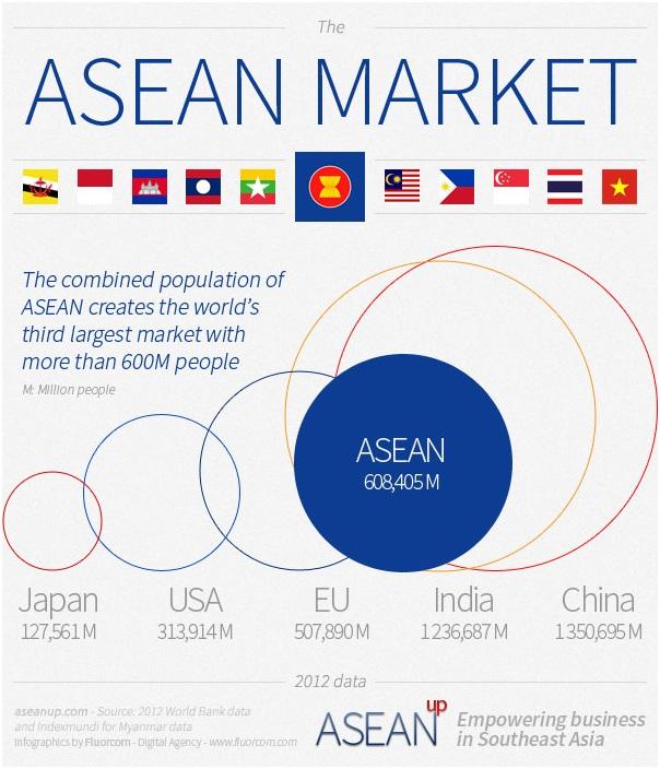 Current Affairs Topic - INDIA- ASEAN Summit Myanmar