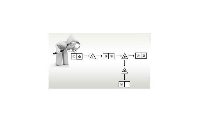 snap logical reasoning syllabus
