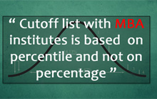 Cutoff list with MBA institutes